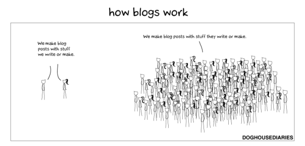 doghouseblogging