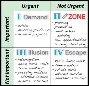 urgnetnotimportant