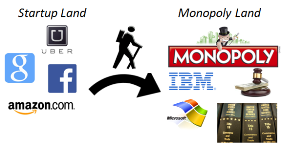 DisruptToMonopoly
